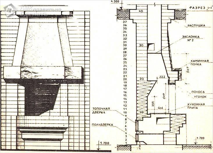 Конструкция и устройство камина в доме - порядок установки камина, монтаж фундамента под камин