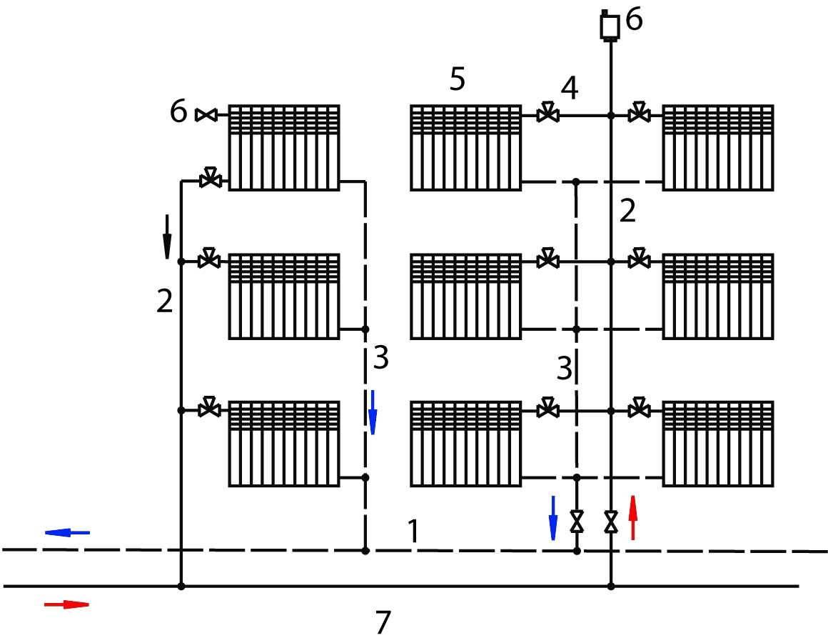Однотрубная система водяного отопления с принудительной и естественной циркуляцией