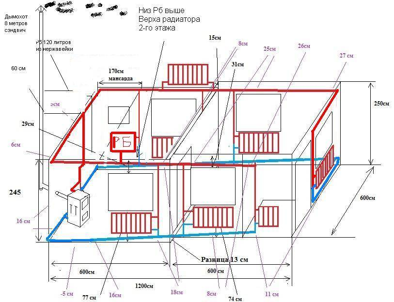 Схема отопления двухэтажного дома – виды систем обогрева: двухтрубная, однотрубная система отопления 2-х этажного частного дома + видео