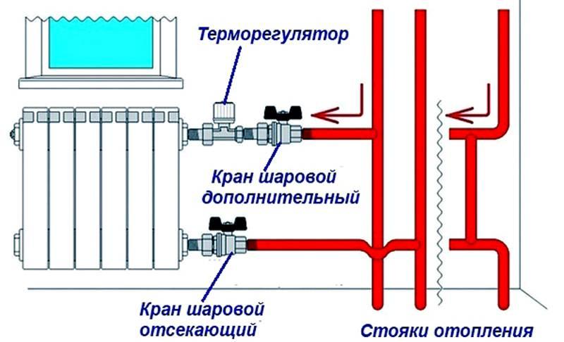 Как отключить батарею и стояк отопления