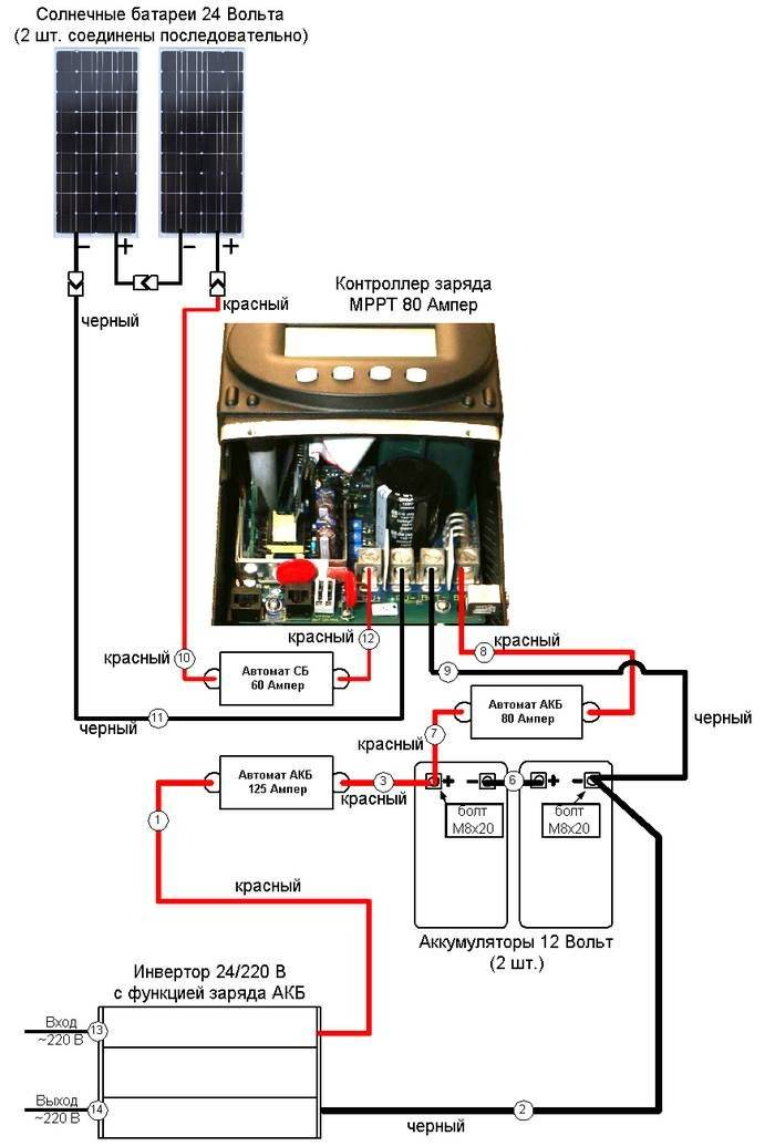 Как выбрать контроллер заряда солнечных батарей - полный обзор. жми!