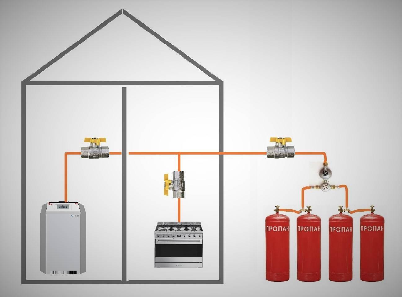 Отопление дачи газовыми баллонами