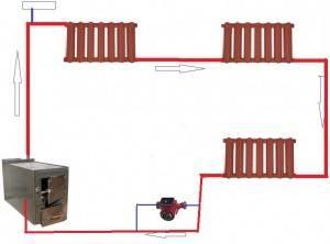 Водяное отопление гаража своими руками: схема и план реализации системы