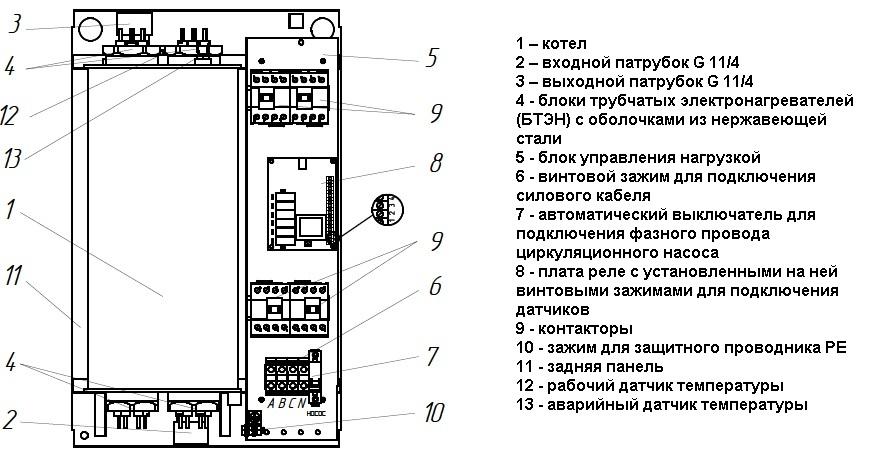 Подключение электрокотла zota (зота) к электросети