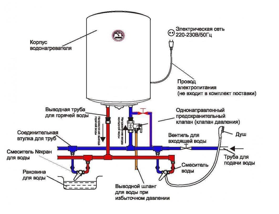 Водонагреватель проточный или накопительный - что лучше, в чем отличие и как выбрать