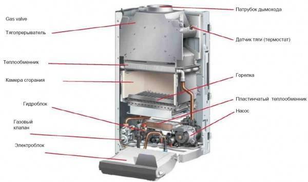 Европейский газовый котел протерм гепард: технические данные и инструкция по использованию