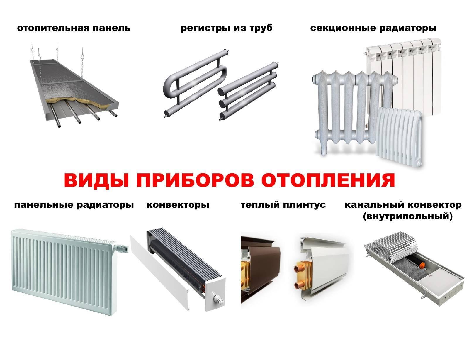 Какой радиатор отопления выбрать: какие лучше для дома