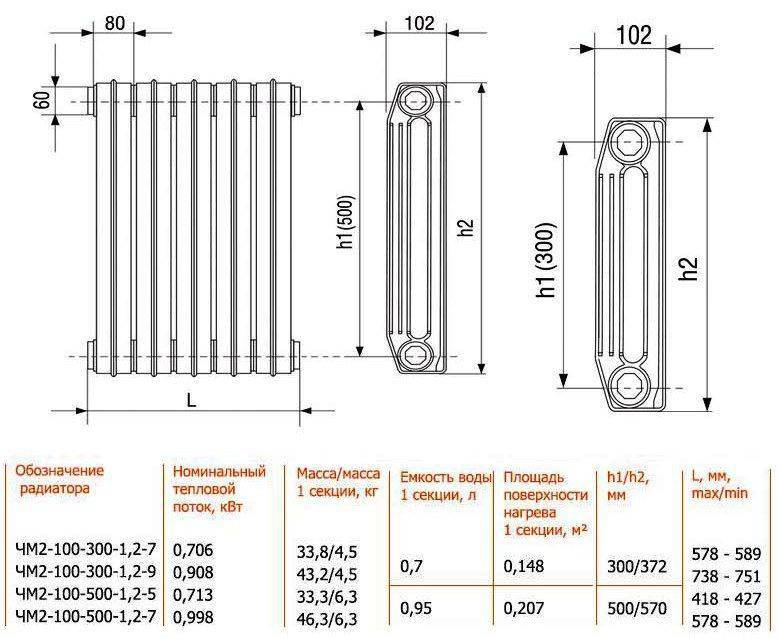 Чугунные радиаторы отопления: виды, стоимость, плюсы и минусы
