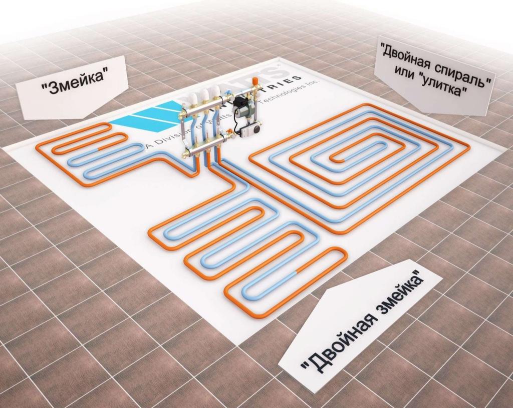 Водяные теплые полы под плитку: инструкция по монтажу и устройству