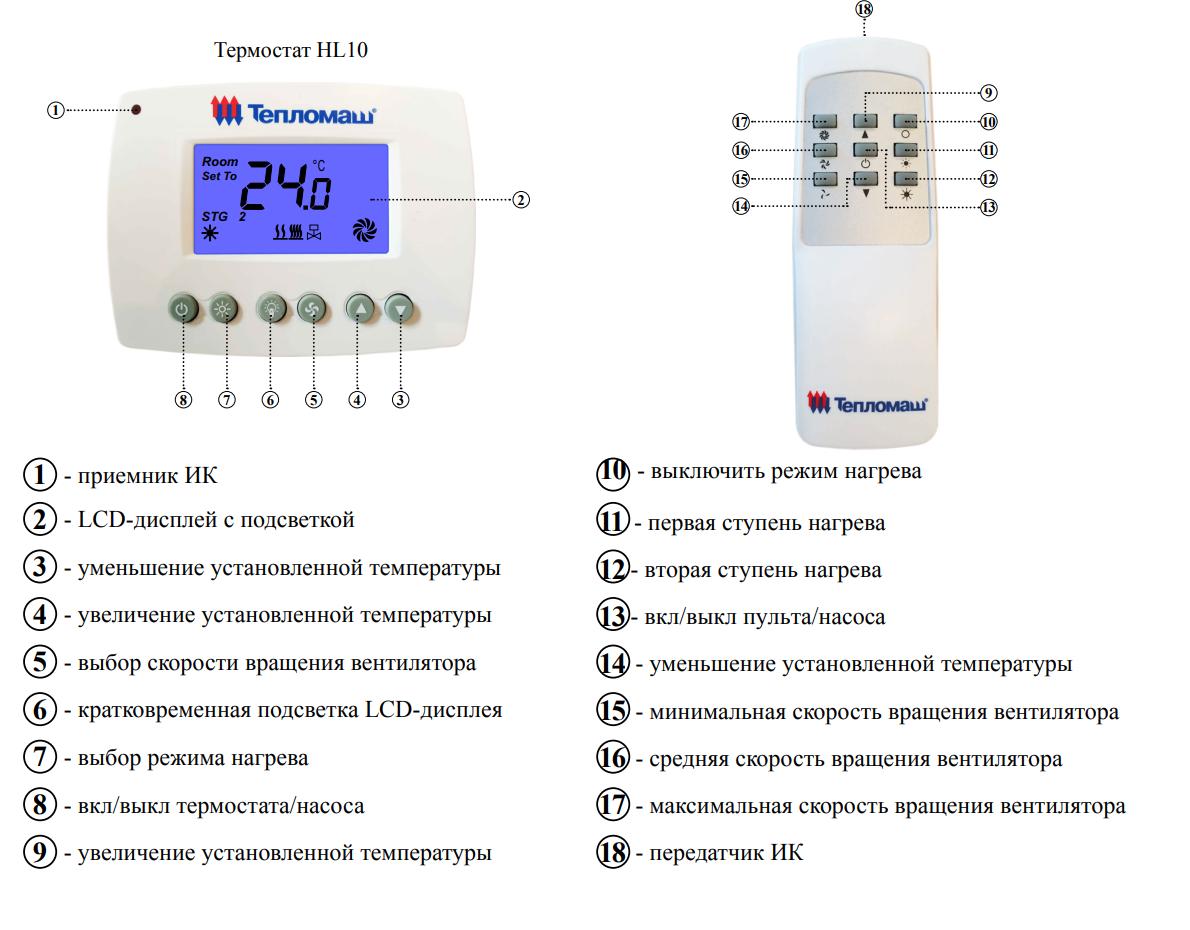 Устройство, виды и критерии выбора тепловентилятора для помещения