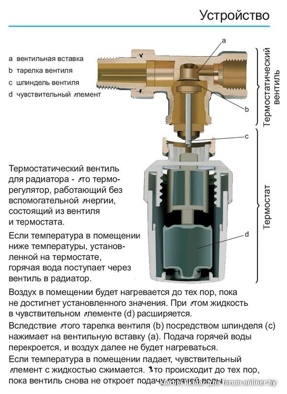 Термоголовка для радиатора отопления: термостатические головки, установка и как работает, принцип терморегулятора