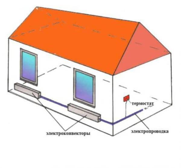 Электроотопление частного дома своими руками