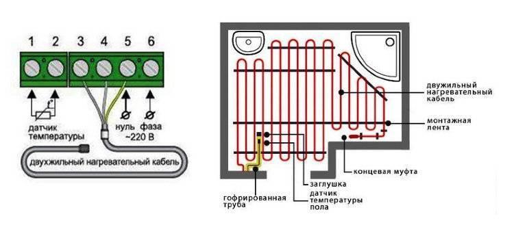 Выбираем теплорегулятор для теплого пола, что нужно знать чтобы не ошибиться?