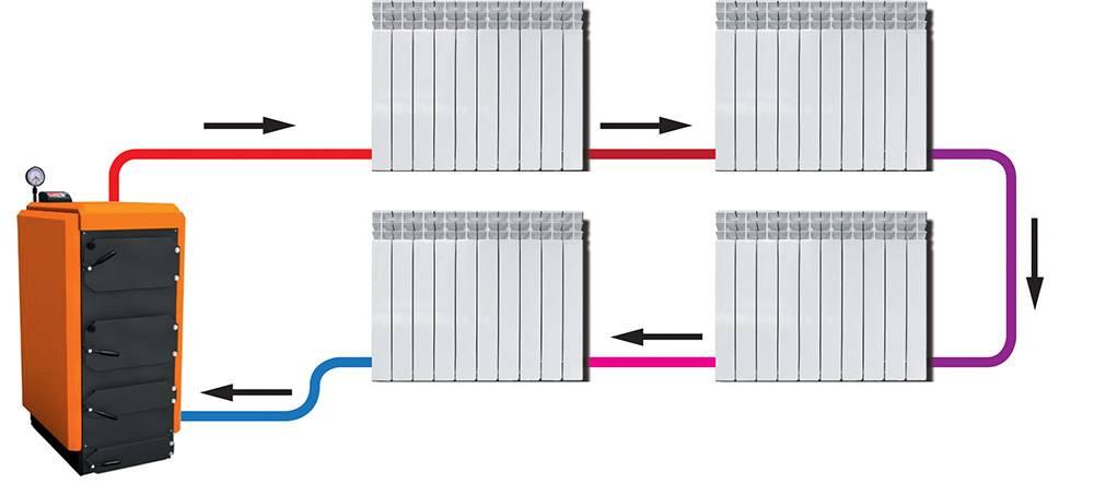 Какая система отопления лучше (однотрубная или двухтрубная) ?
