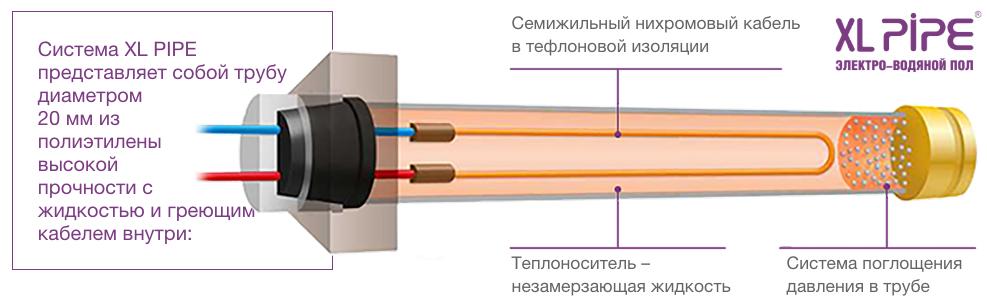 Электро-водяной тёплый пол xl pipe