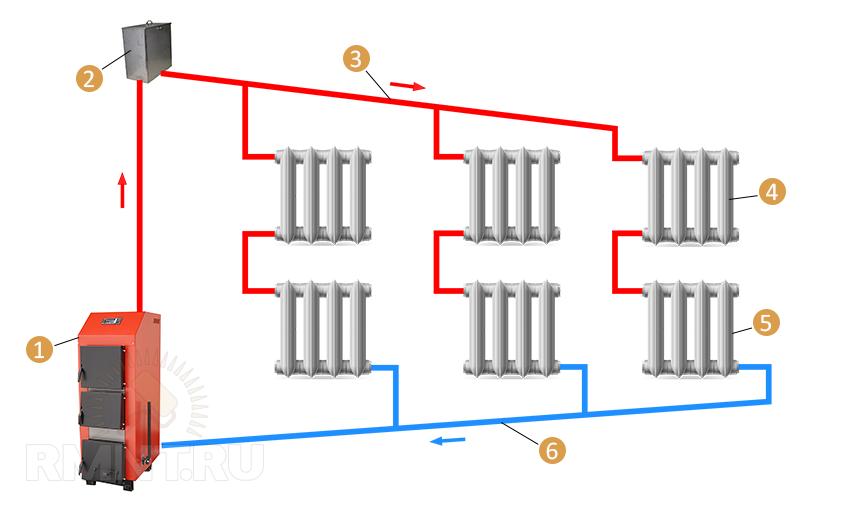 Отопление ленинградка в частном доме: особенности, преимущества и недостатки, типы отопительных систем