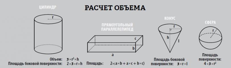Как вычислить объем бака - wikihow