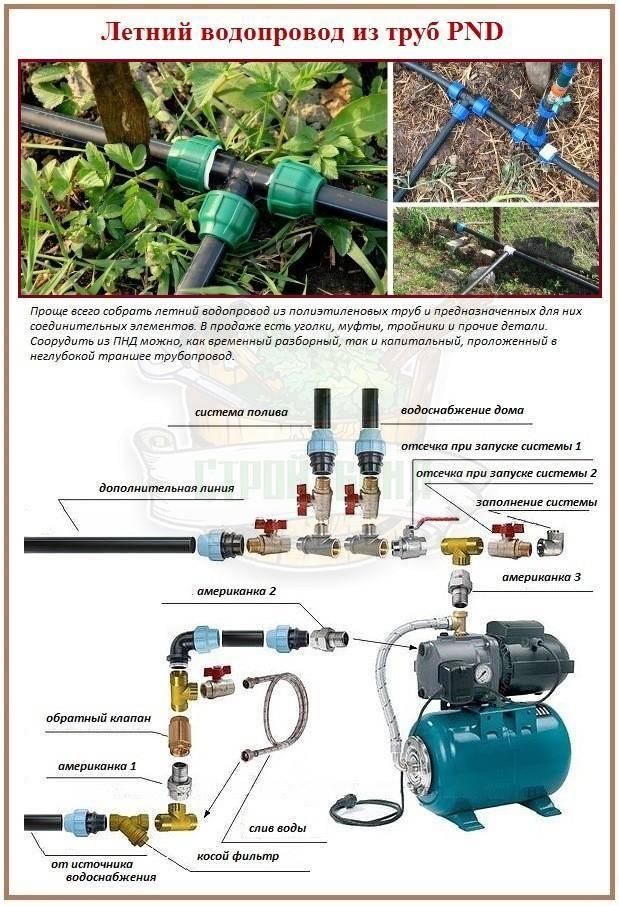 Труба пнд для водопровода, выбор труб для холодного и горячего водоснабжения