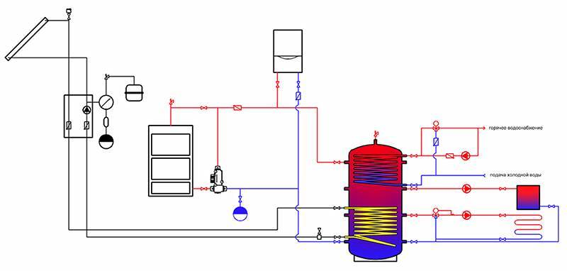 Расчет и установка теплоаккумулятора для котлов отопления