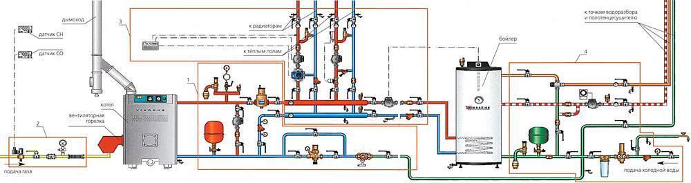 Устройство и принцип работы двухконтурного газового котла