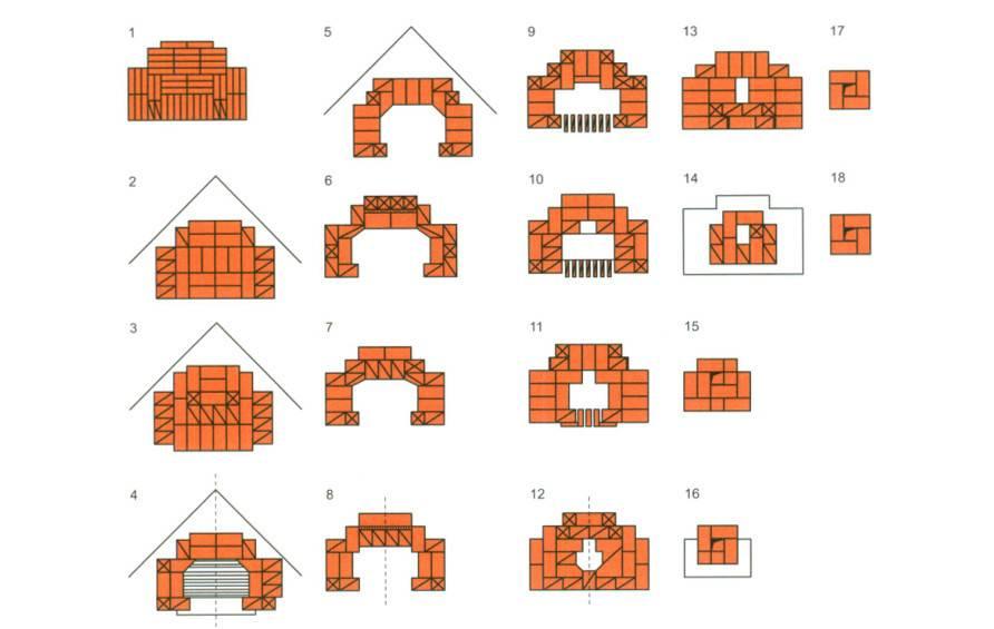 Угловой камин из кирпича, как продумать схему и размеры конструкции, своими руками правильно сделать кладку и облицовку, основные ошибки