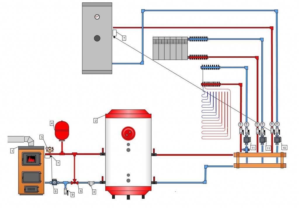Как сделать подключение электрокотла к системе отопления и к электричеству, возможно ли обустроить подключение к твердотопливному котлу, фото и видео примеры