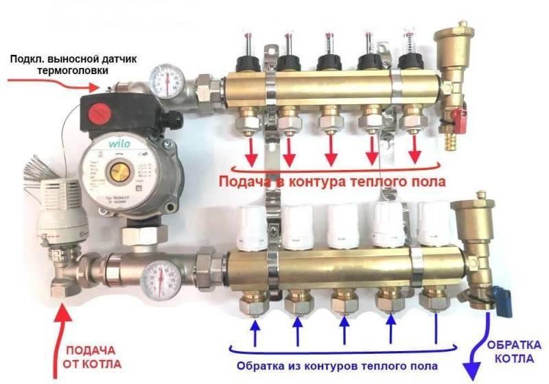 Ремонт теплого пола: почему не работает электрический и водяной подогрев, причины неисправностей, если обрыв кабеля или не греют трубы