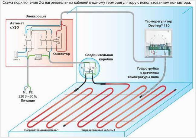Управление теплым полом электрическим – варианты и способы