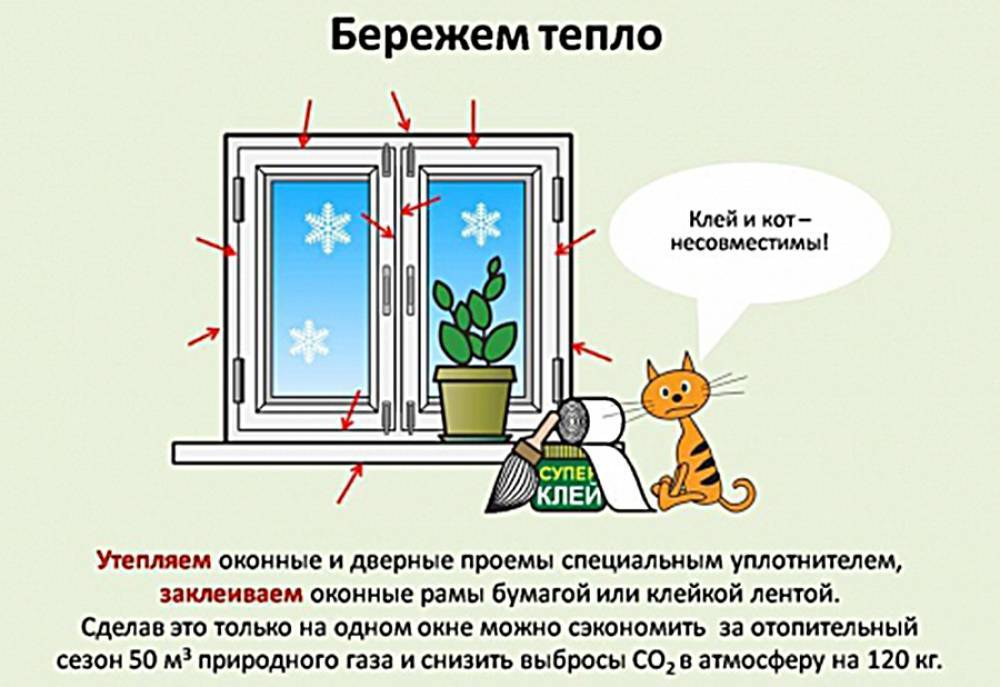 Разновидности теплоотражающих экранов и их преимущества