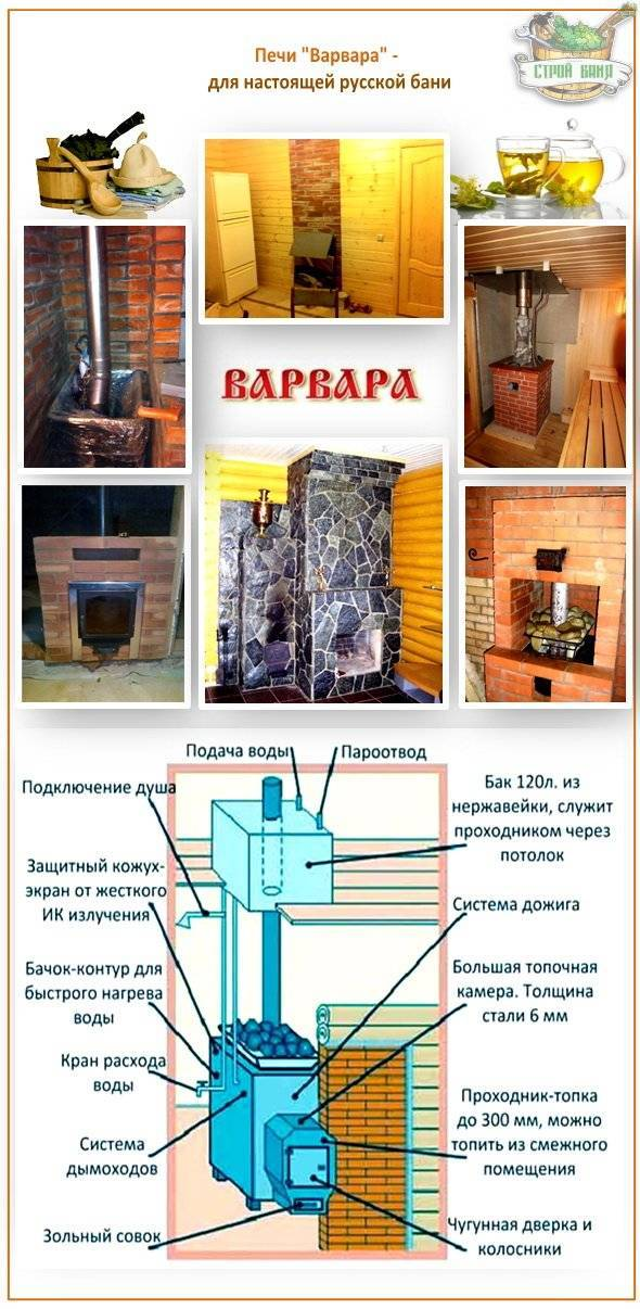 Печь для бани «варвара»: устройство отечественной печки, дровяные мини-модели с боковым баком на 50 л, преимущества и недостатки, отзывы владельцев