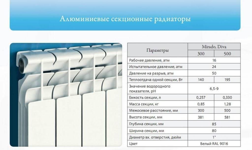 Правильный расчет радиаторов отопления в доме