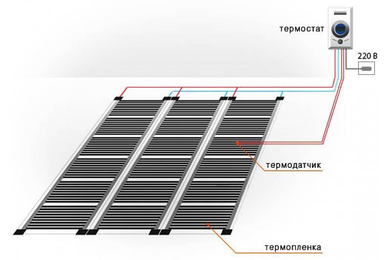 Как сделать электрический теплый пол под линолеум своими руками
