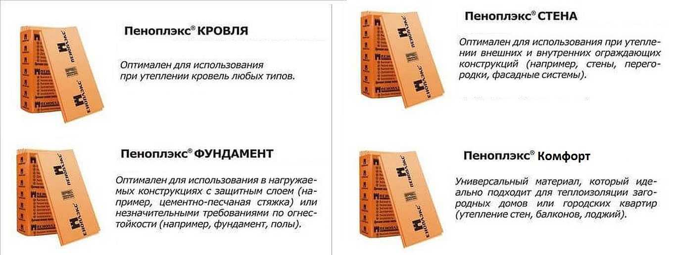 Выбор современных теплоизоляционных материалов
