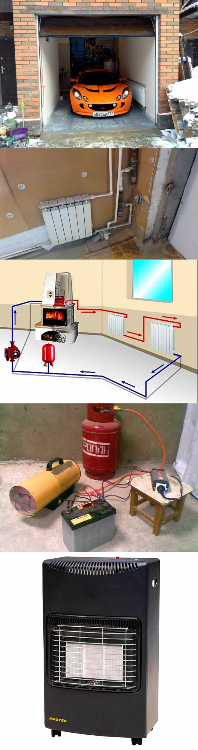Водяное отопление в гараже: как правильно обустроить и подобрать схему
