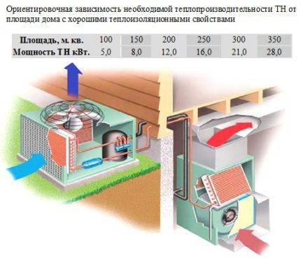 Тепловой насос своими руками для отопления частного дома