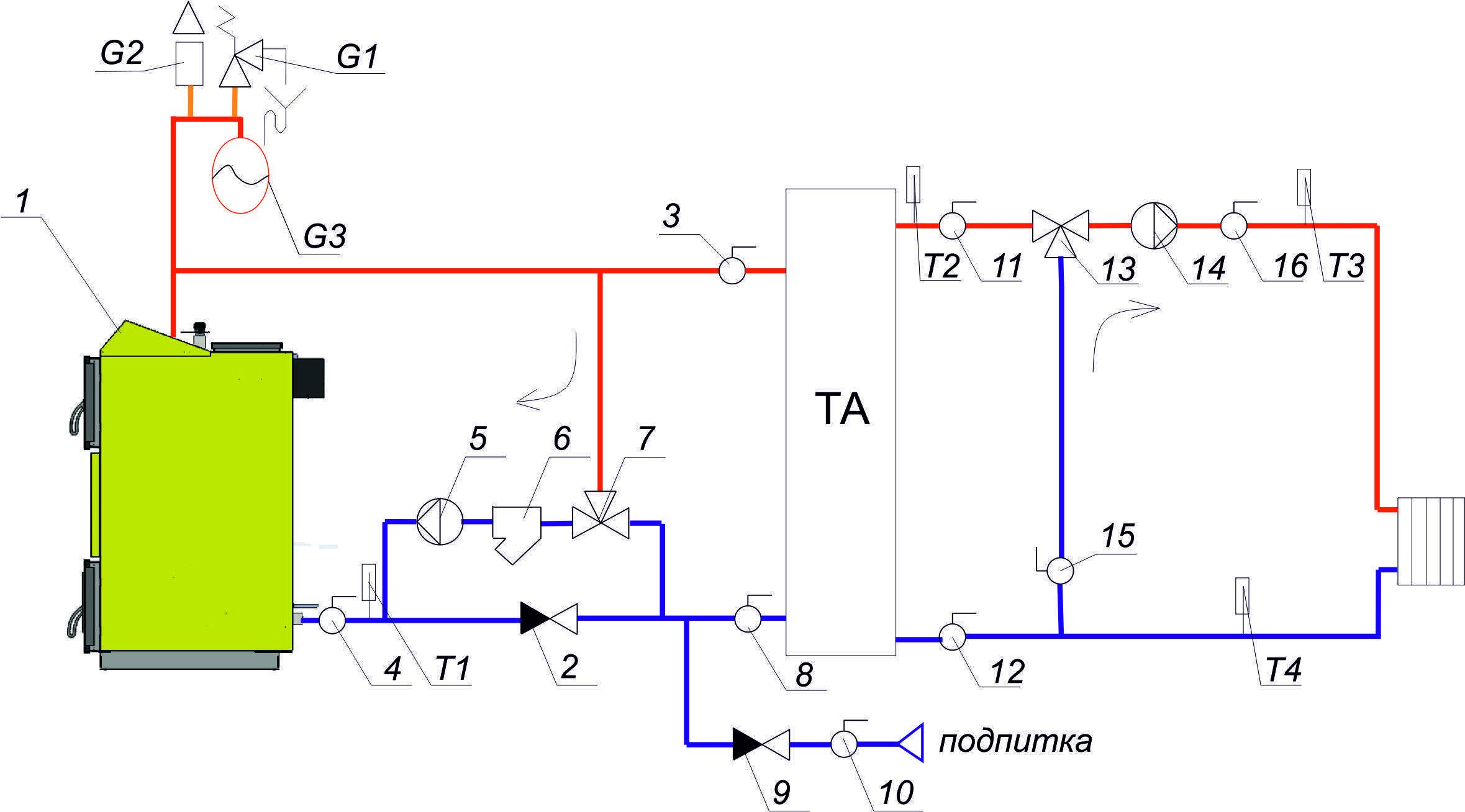 Схема подключения теплоаккумулятора к твердотопливному котлу