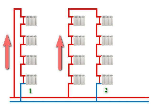 Разрешение на автономное отопление в многоквартирном доме – правовые основы, технические требования