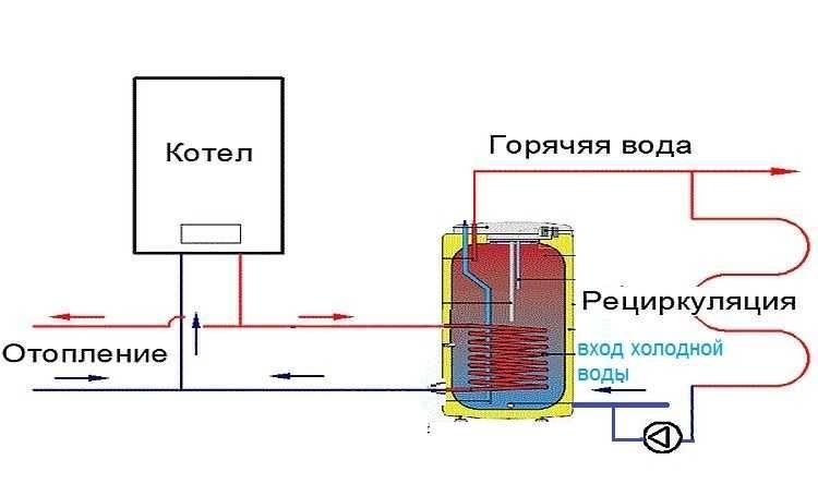 Схема подключения бойлера косвенного нагрева к одноконтурному - tokzamer.ru
