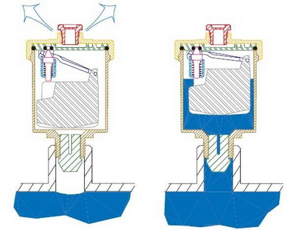 Как выгнать воздух из открытой системы отопления?