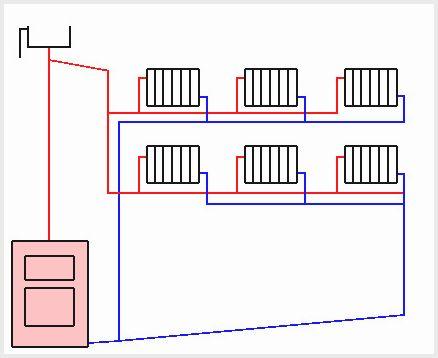 От чего зависит эффективность обогрева дома? какая лучше система отопления: однотрубная или двухтрубная