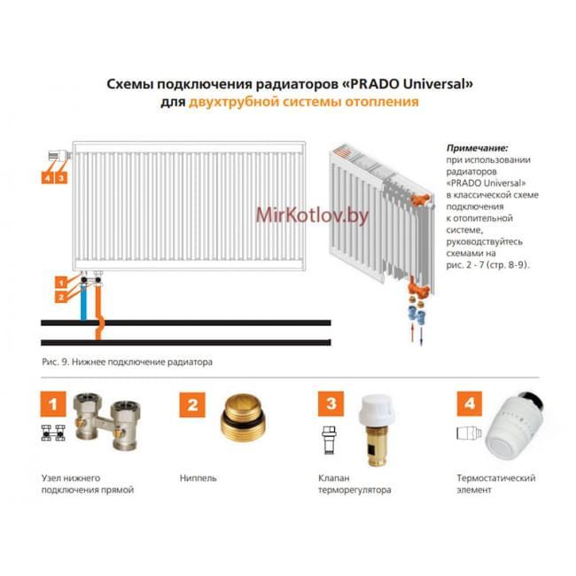 Какие бывают радиаторы prado – виды, характеристики и правила монтажа батарей прадо