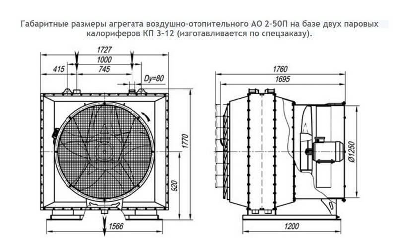 Воздушно отопительный агрегат: принцип работы воздушного отопления, фото и видео примеры