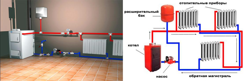 Установка батарей отопления в деревянных домах - типы устройств и особенности установки