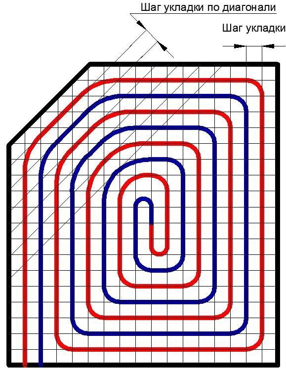 Укладка водяного теплого пола: плюсы и минусы, схема монтажа