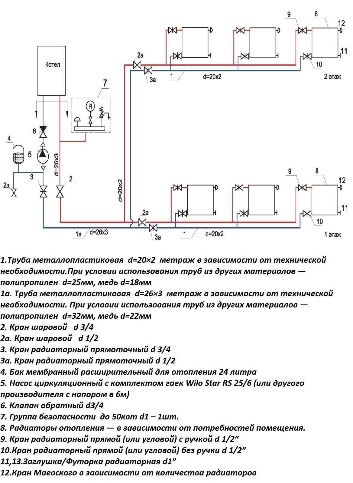Система отопления двухэтажного частного дома: однотрубная и двухтрубная система отопления двухэтажного частного дома: однотрубная и двухтрубная