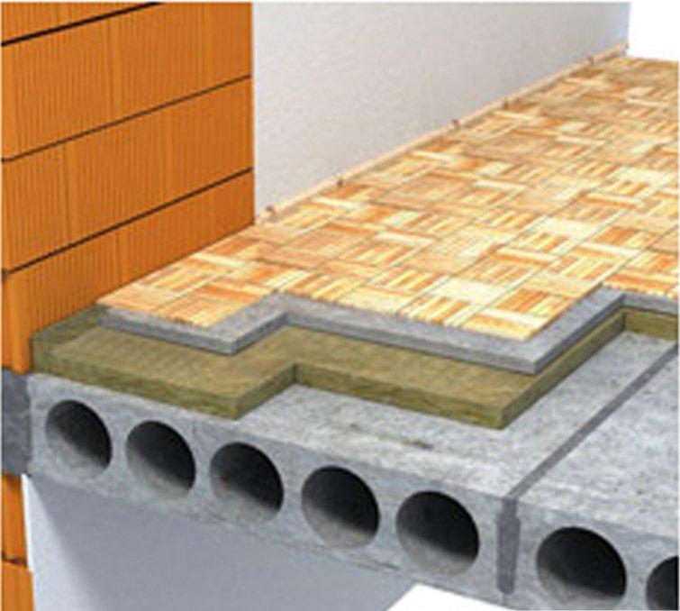 Утеплитель под ламинат: как утеплить бетонный пол, чем лучше, какой выбрать, фото и видео