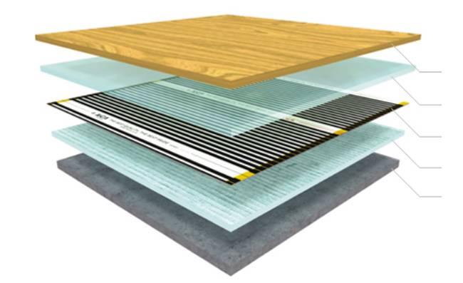 Теплый пол под линолеум на бетонный пол: все от а до я