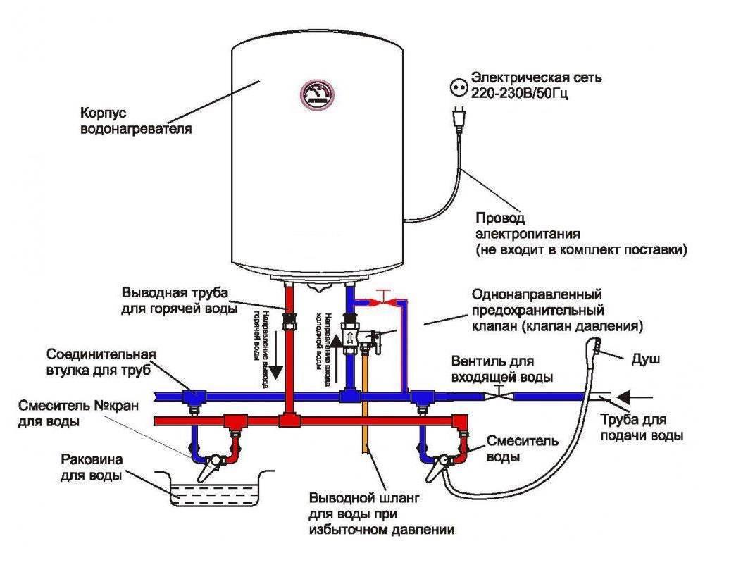 Как подключить водонагреватель накопительный на даче