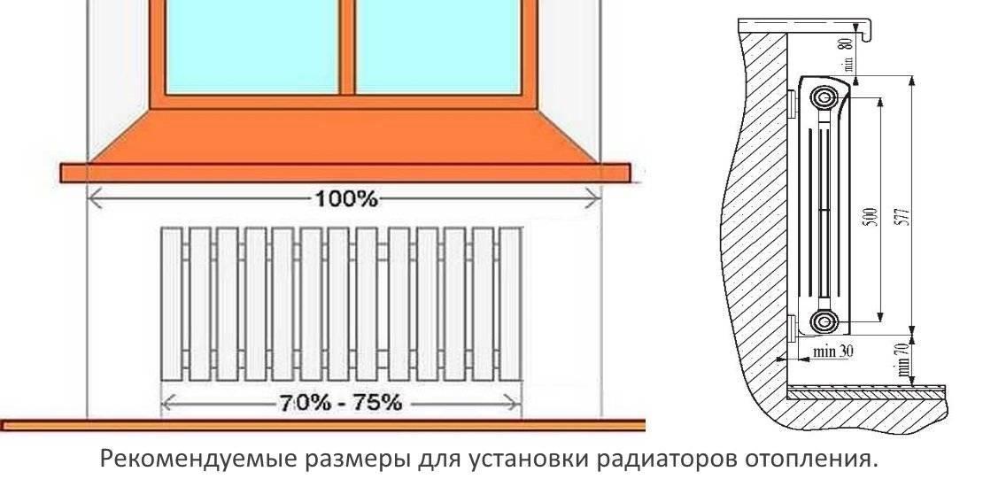 Правила установки радиаторов отопления: расстояние от батареи до стены, расположение под окном, на какой высоте устанавливать, на каком расстоянии вешать