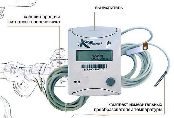 Прибор учёта тепловой энергии в квартире - выбор, установка, эксплуатация - uteplenieplus.ru